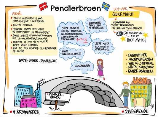 Tegning_pendlerbroen